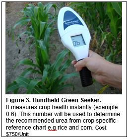 handheld-green-seeker-farmer